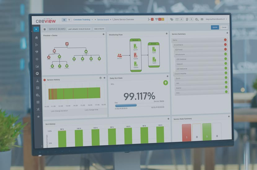 service monitoring dashboard showing kpis on a screen on a desk in a office